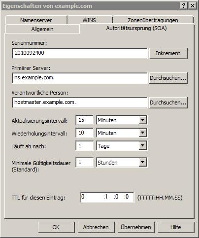 Geänderte Eigenschaften von example.com